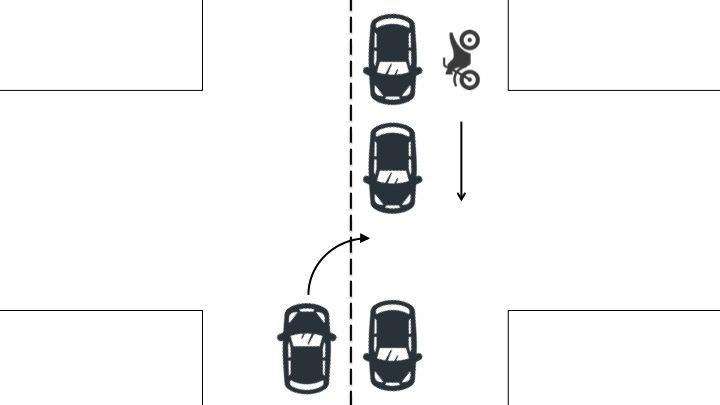 渋滞中の車両の間を四輪車が右折する場合