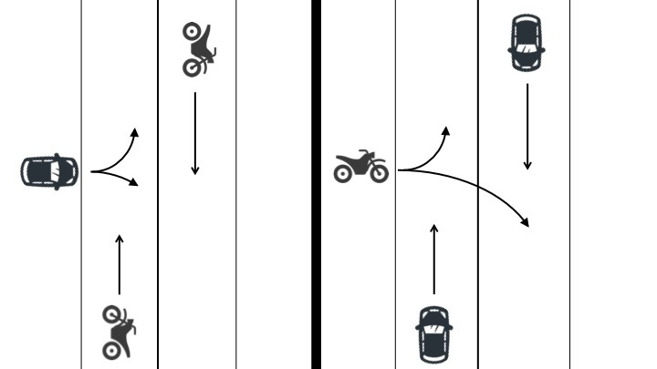 道路外出入車と直進車