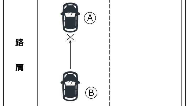 本車線道上の駐停車車両への追突