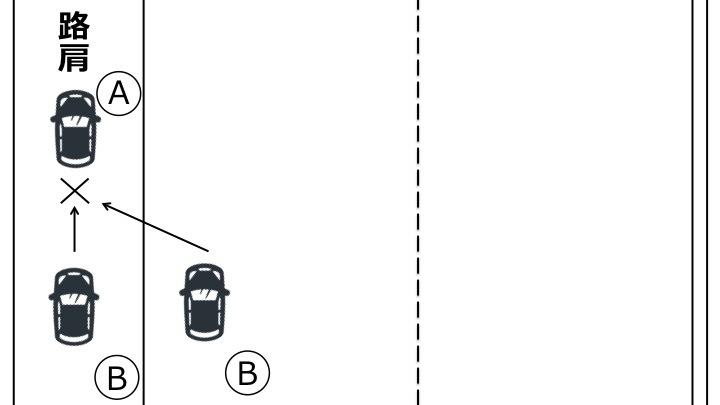 路肩の駐停車両への追突