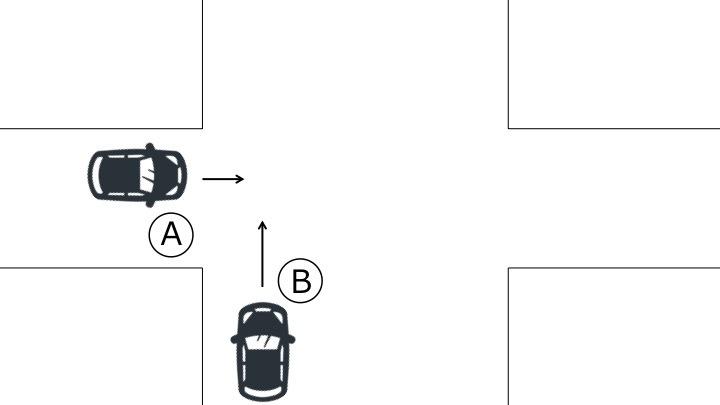 信号機が設置されていない交差点:1