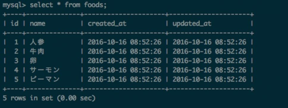 foodsdata