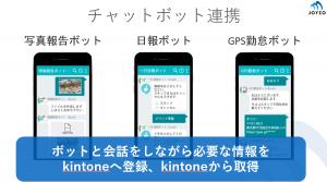 kintoneとチャットをボットで連携。kintone×directで実現する働き方改革。セミナー開催報告