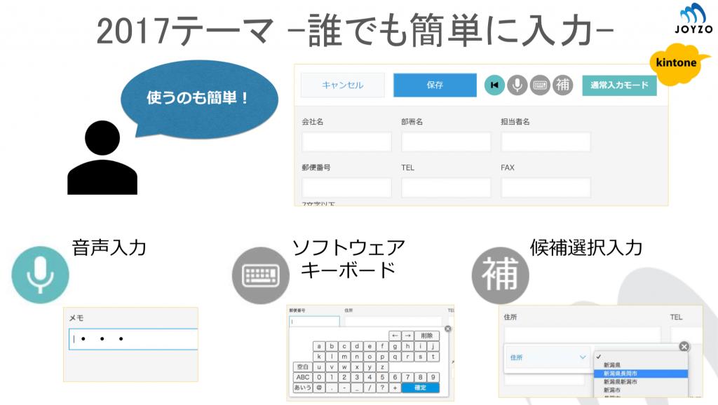 星野さんのスライド資料「2017年テーマ -誰でも簡単に入力-」音声入力、ソフトウェアキーボード、候補選択入力が挙げられている。