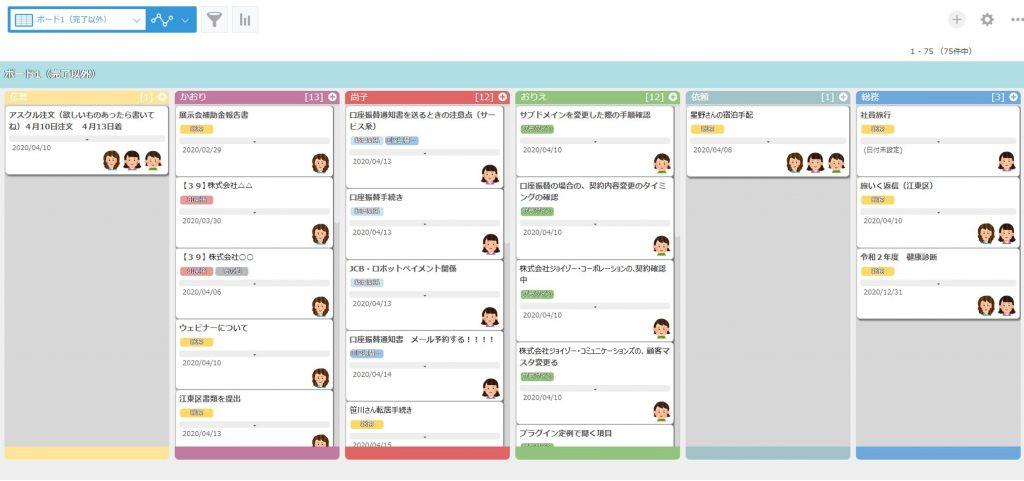 タスク管理アプリの全体イメージ