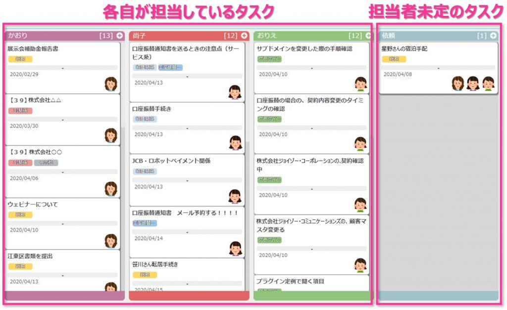 タスク管理アプリの個人タスクのイメージ