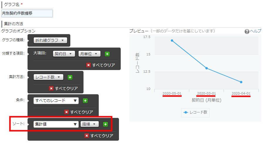 kintoneのグラフ設定画面