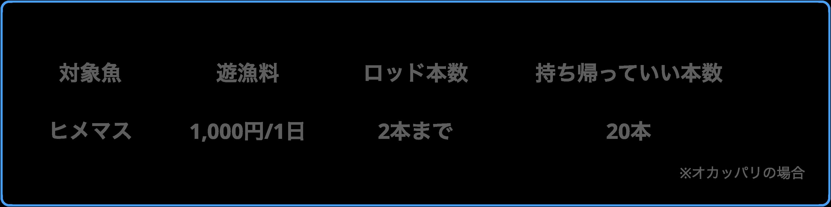 十和田湖のルール