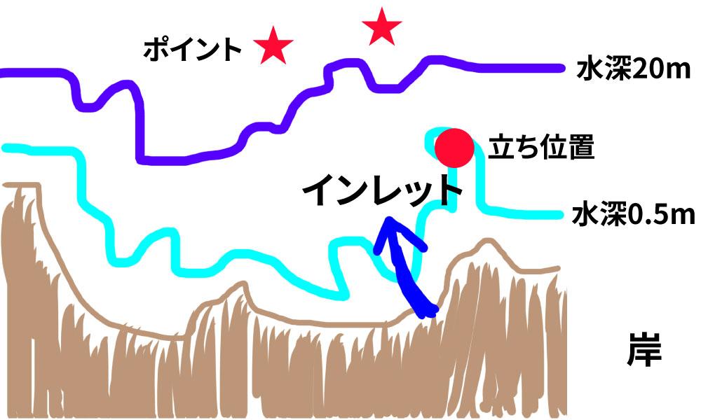 十和田湖ポイント