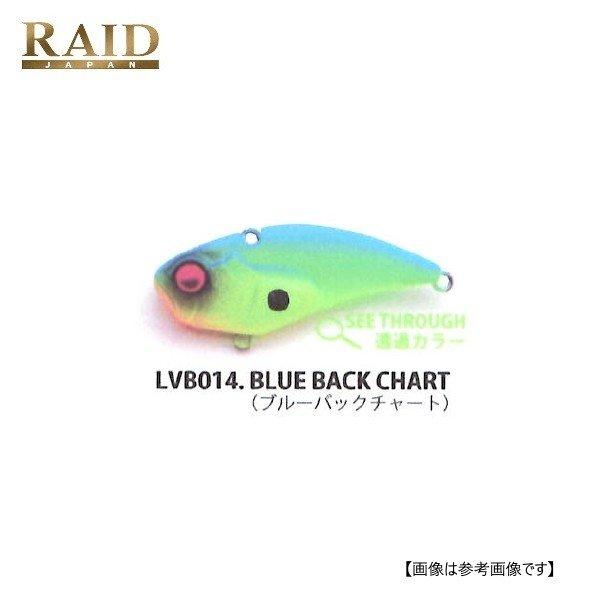 レイドジャパン レベルバイブ ブルーバックチャート
