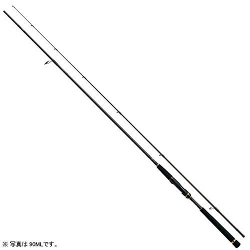 ダイワ ラテオ 96M•Q