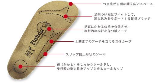 「Betula」のオリジナルフットベッドは230年の経験が生かされた快適構造