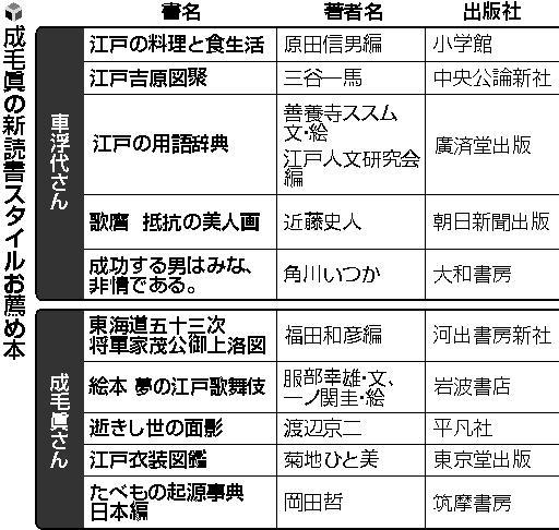 おすすめ本リスト(成毛・車).jpg