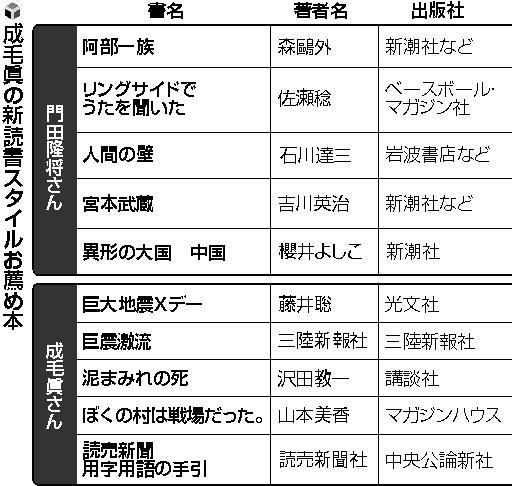 おススメ本リスト20150325.jpg