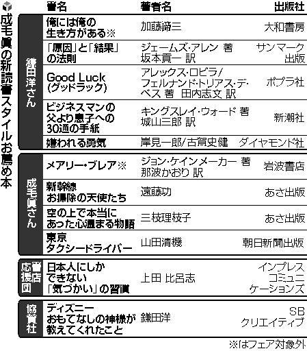 おススメ本リスト20150326.jpg