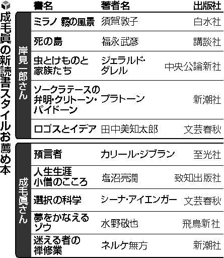 おススメ本リスト20150330.jpg