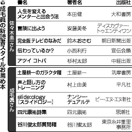 成毛眞の新読書スタイルお薦め本.png