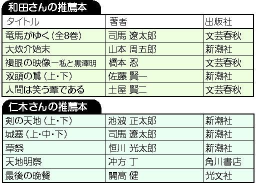おすすめ本.jpg