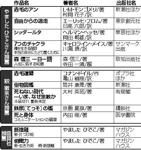 お薦め本リスト.jpg
