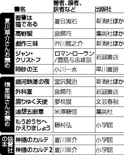 22回おすすめ本.jpg