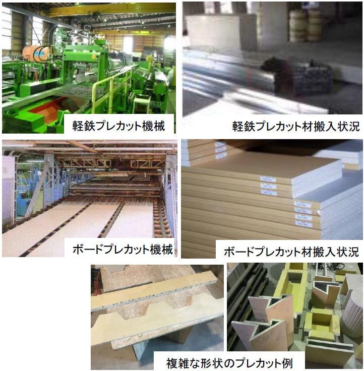 軽鉄・ボード材の工場プレカット