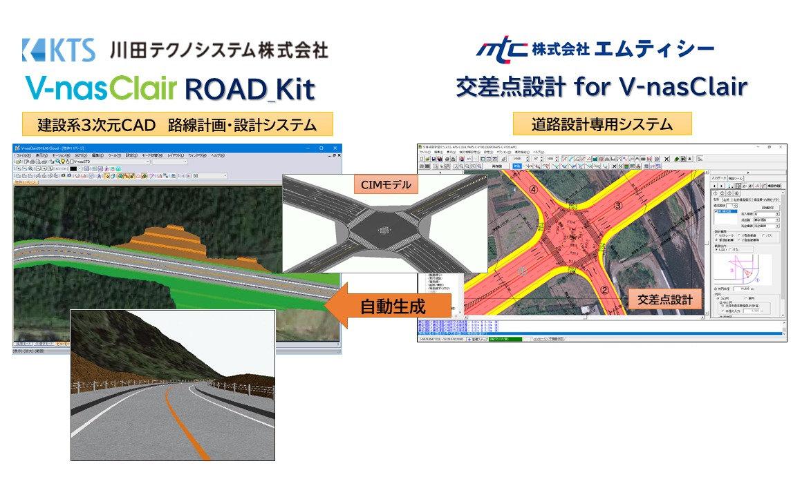 エムティシーと川田テクノが提携!伝統の国産ベンダーが道路分野のCIMを革新