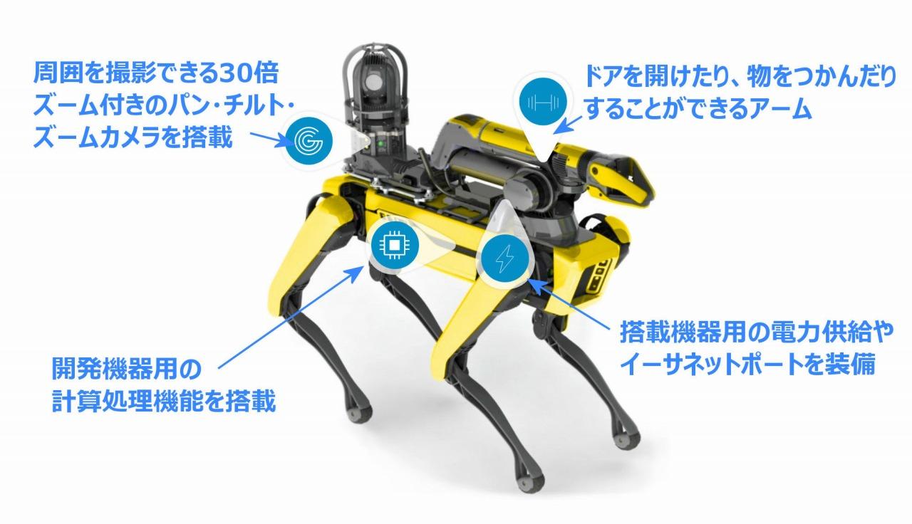 発売された4つ足ロボット「Spot」