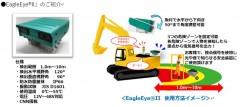 レグラス 「EagleEye®II」を国土交通省の NETIS に登録