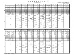 産業機械輸出入実績(2020年9月)