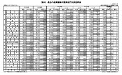 2020年度上半期 産業機械受注状況 (2020年4月~9月)