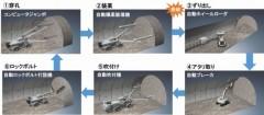 鹿島のトンネル自動化施工がいよいよ実用化段階へ! 実坑道での施工に挑戦