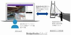 """360度カメラで橋梁現場を3D化!設計者も""""バーチャル出張""""で働き方改革"""