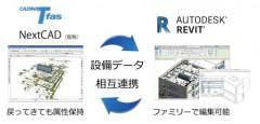 TfasとRevitが相互連携!属性付き設備BIMモデルをRevitで編集可能に