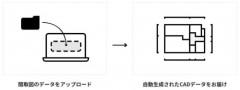 AIで床と壁を区別!間取り図をCAD化するサービスのモニター募集中