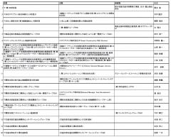 株式会社小松製作所 「2019/10/01付人事」に関してニュースリリースを発信しました。