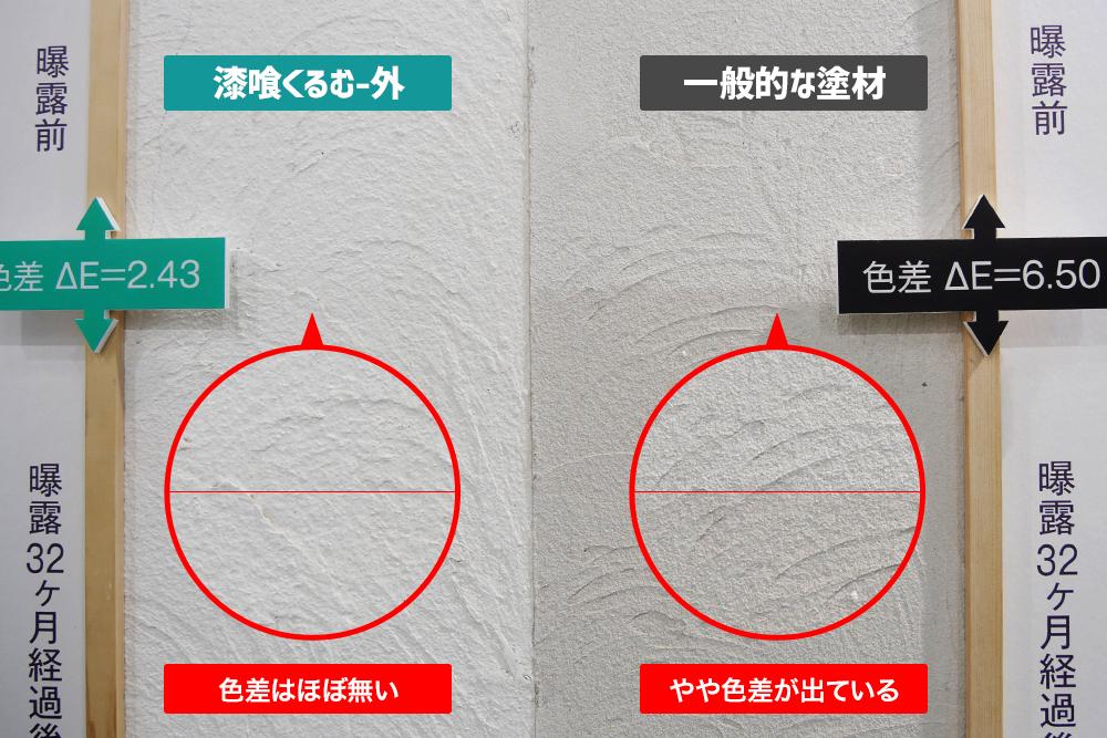 漆喰くるむ-外-と一般的な塗材の色差
