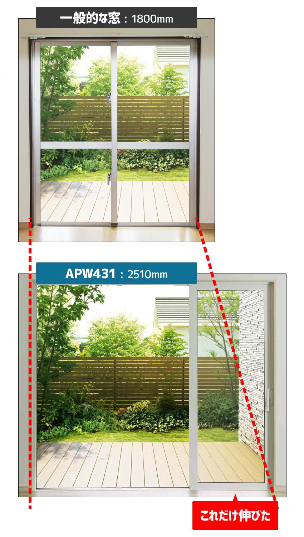一般窓とAPW431の窓幅比較