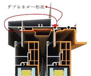 アルジオはダブルホロー形状により耐風圧性能アップ