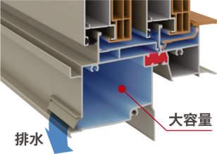 アルジオは水溜め部分と排水口の大容量化により水密性アップ