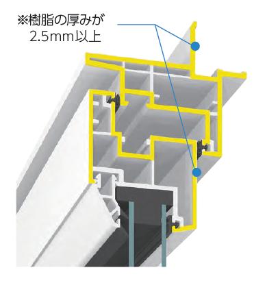 樹脂枠の厚さの説明