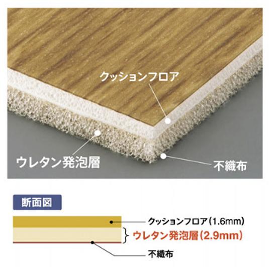 柔らかい床材2