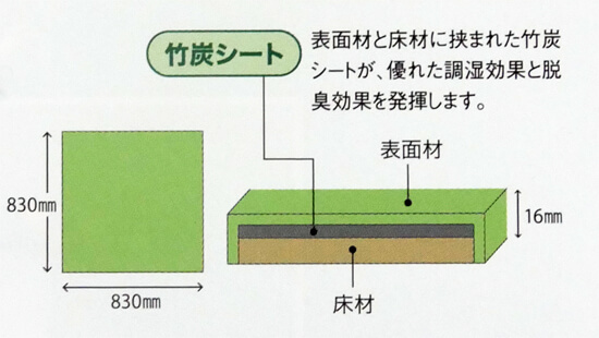 リラクゼーション畳の竹炭