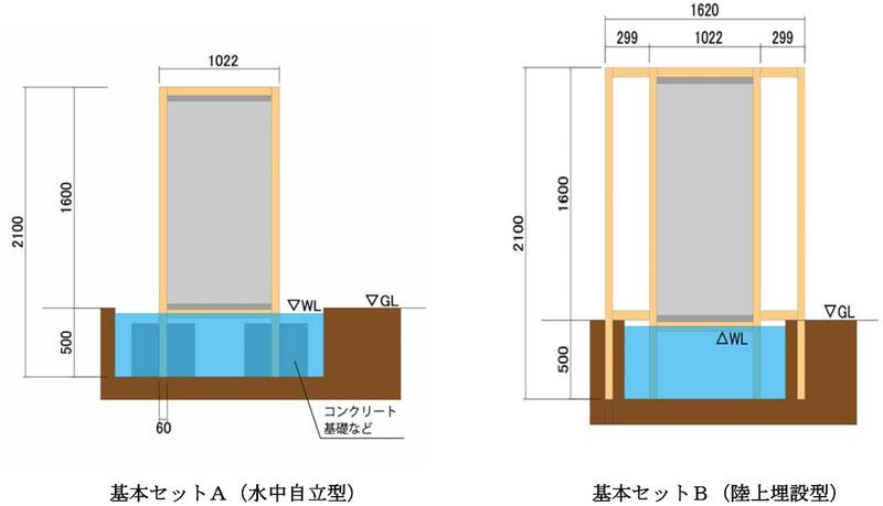 GBウォーターカーテン商品図面