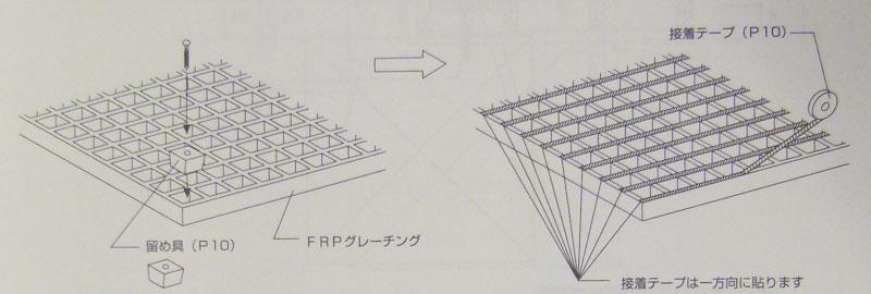 ラグラーチェ 施工方法