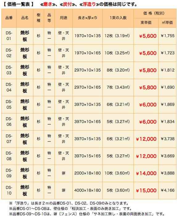 焼杉板 価格表
