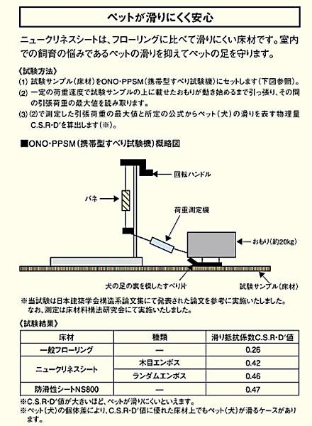 ニュークリネスシート グラフ