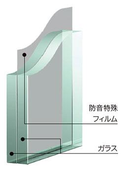 旭硝子の防音合わせガラス
