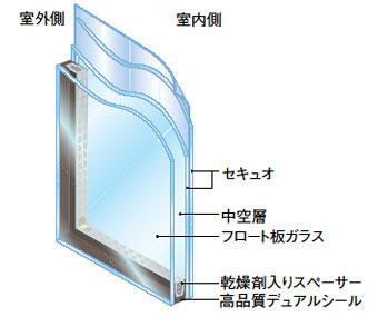 日本板硝子 防犯合わせ複層ガラス