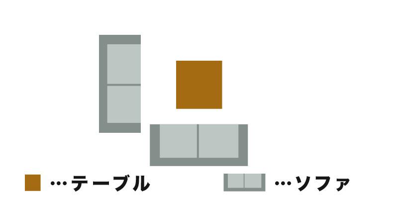 L型のイラスト