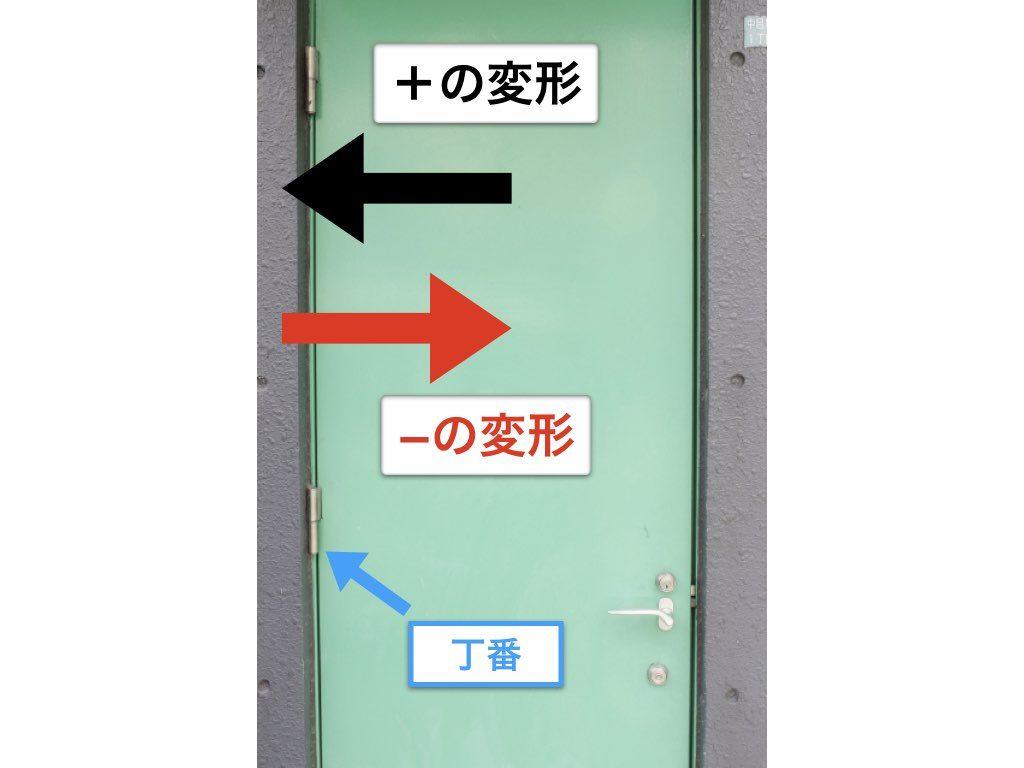 地震が起きた時の玄関ドア